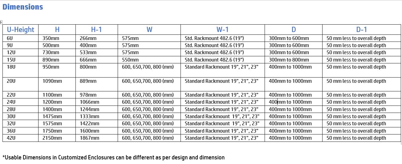 RackOm System | Outdoor IP55 Racks/Cabinet